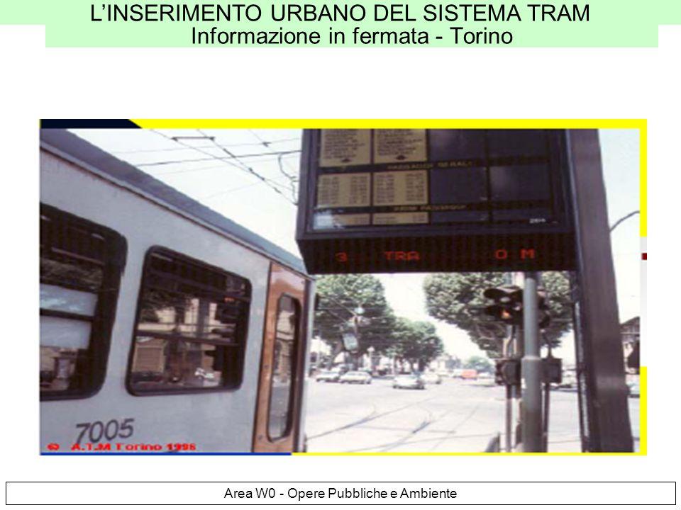 LINSERIMENTO URBANO DEL SISTEMA TRAM Area W0 - Opere Pubbliche e Ambiente Informazione in fermata - Torino
