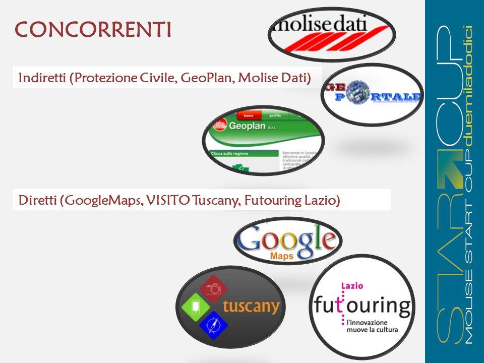 CONCORRENTI Indiretti (Protezione Civile, GeoPlan, Molise Dati) Diretti (GoogleMaps, VISITO Tuscany, Futouring Lazio)