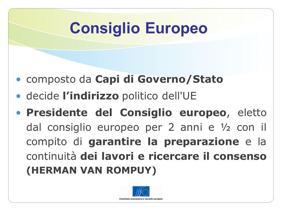 Consiglio Europeo composto da Capi di Governo/Stato decide lindirizzo politico dell'UE Presidente del Consiglio europeo, eletto dal consiglio europeo