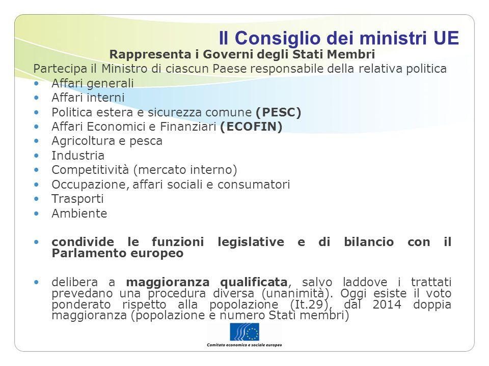 Il Consiglio dei ministri UE Rappresenta i Governi degli Stati Membri Partecipa il Ministro di ciascun Paese responsabile della relativa politica Affa