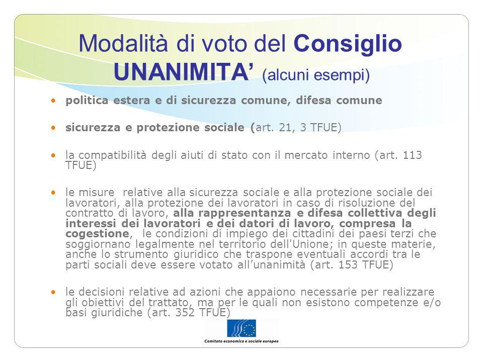 Modalità di voto del Consiglio UNANIMITA (alcuni esempi) politica estera e di sicurezza comune, difesa comune sicurezza e protezione sociale (art. 21,