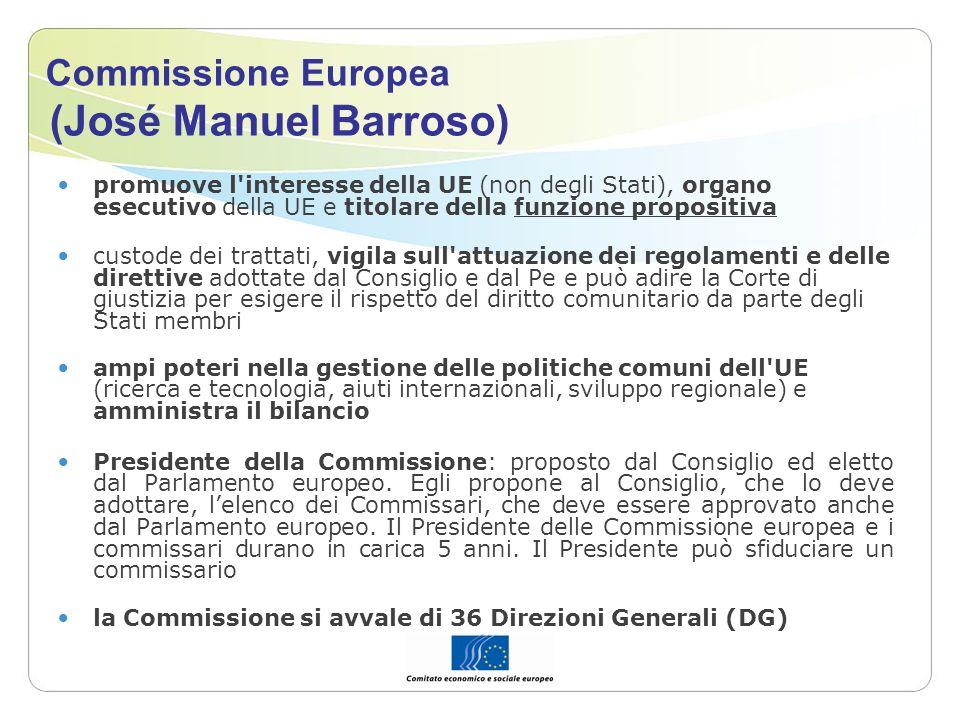 Commissione Europea (José Manuel Barroso) promuove l'interesse della UE (non degli Stati), organo esecutivo della UE e titolare della funzione proposi