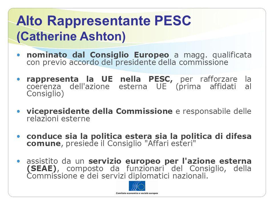 Alto Rappresentante PESC (Catherine Ashton) nominato dal Consiglio Europeo a magg. qualificata con previo accordo del presidente della commissione rap