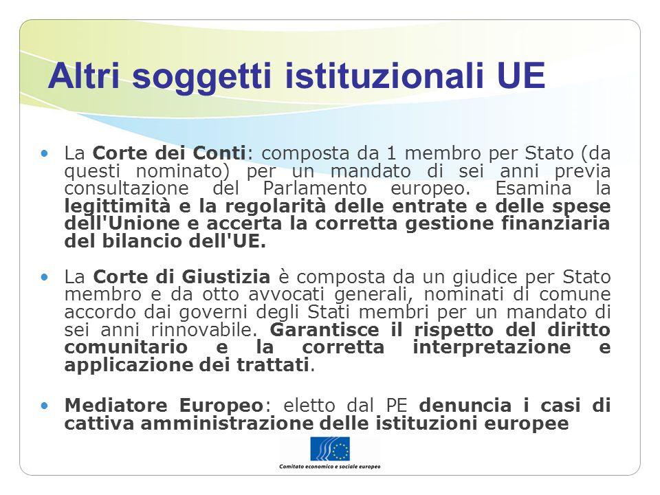 Altri soggetti istituzionali UE La Corte dei Conti: composta da 1 membro per Stato (da questi nominato) per un mandato di sei anni previa consultazion