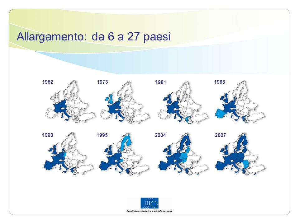 Lattività del CESE Il Comitato può essere consultato dal Consiglio, dalla Commissione europea o dal Parlamento europeo (Trattato di Amsterdam 1997) Il Comitato è consultato durante la procedura legislativa (ordinaria o straordinaria) La funzione del Comitato consiste nel formulare pareri (circa 150 allanno), anche di carattere esplorativo, sulle politiche europee e sulle proposte di legge (regolamenti, direttive, decisioni) L81% dei pareri elaborati dal CESE sono tenuti in considerazione dal Parlamento, Consiglio e Commissione Consultazioni obbligatorie o facoltative Dispone del diritto di iniziativa