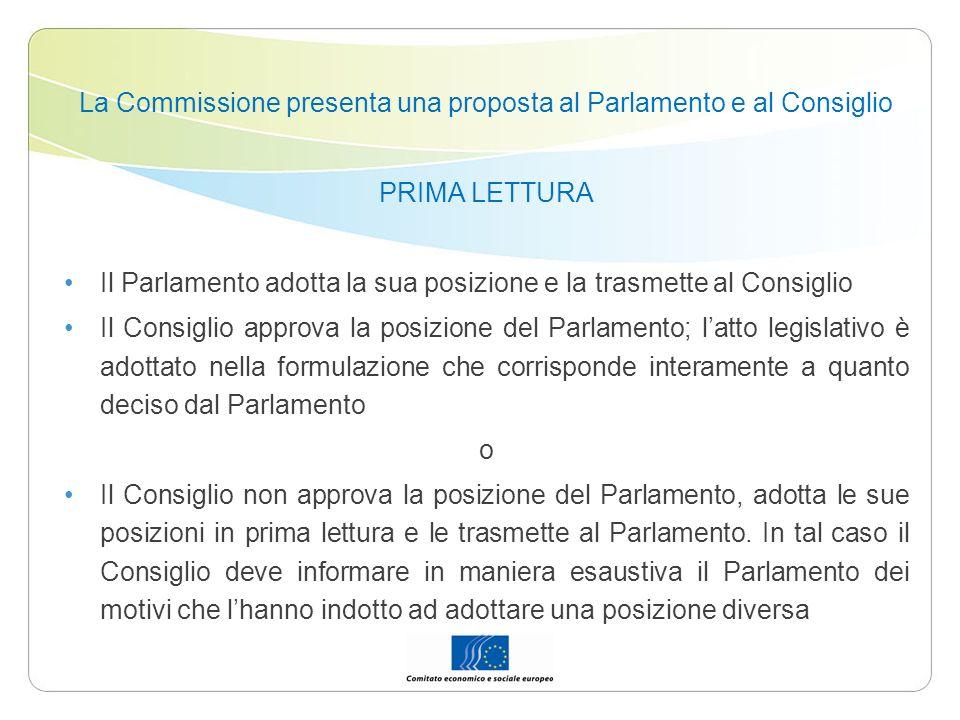 La Commissione presenta una proposta al Parlamento e al Consiglio PRIMA LETTURA Il Parlamento adotta la sua posizione e la trasmette al Consiglio Il C