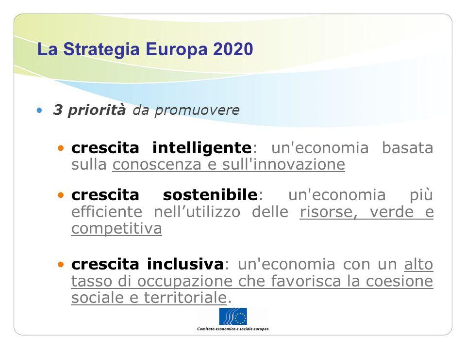 La Strategia Europa 2020 3 priorità da promuovere crescita intelligente: un'economia basata sulla conoscenza e sull'innovazione crescita sostenibile: