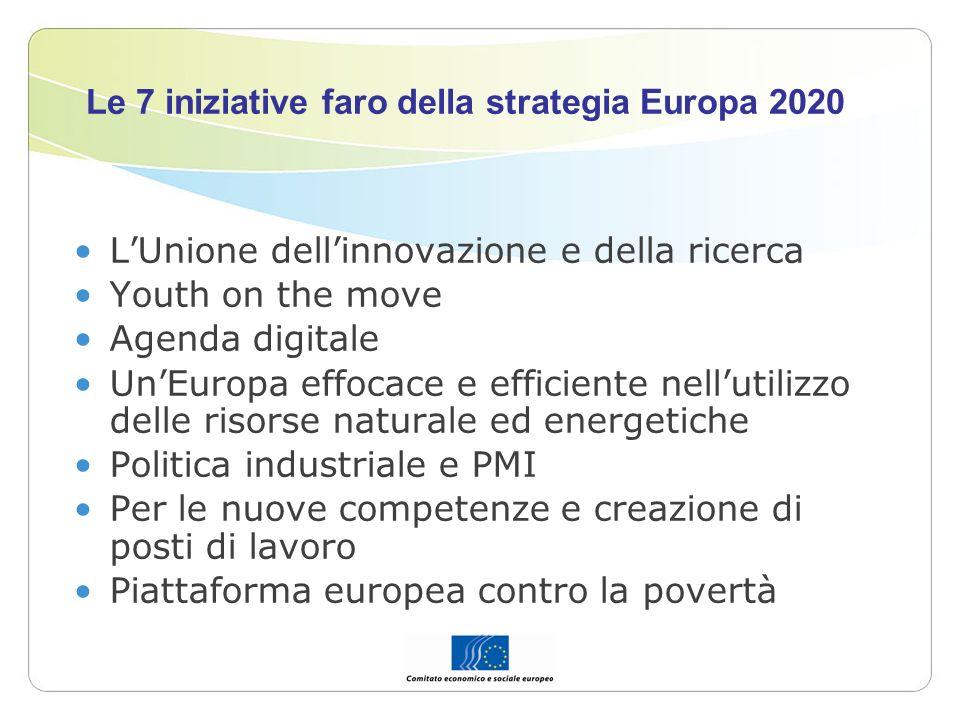 Le 7 iniziative faro della strategia Europa 2020 LUnione dellinnovazione e della ricerca Youth on the move Agenda digitale UnEuropa effocace e efficie