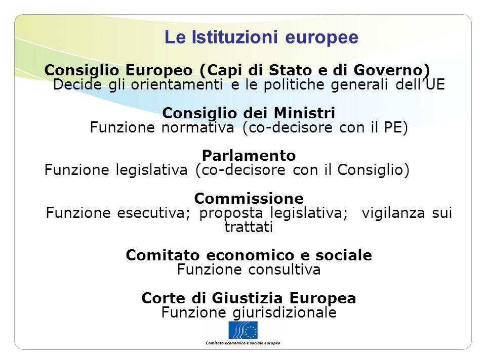 Il Parlamento Europeo (Jerzy Buzek) Eletto direttamente dai cittadini, dal 1979, ogni 5 anni (It.