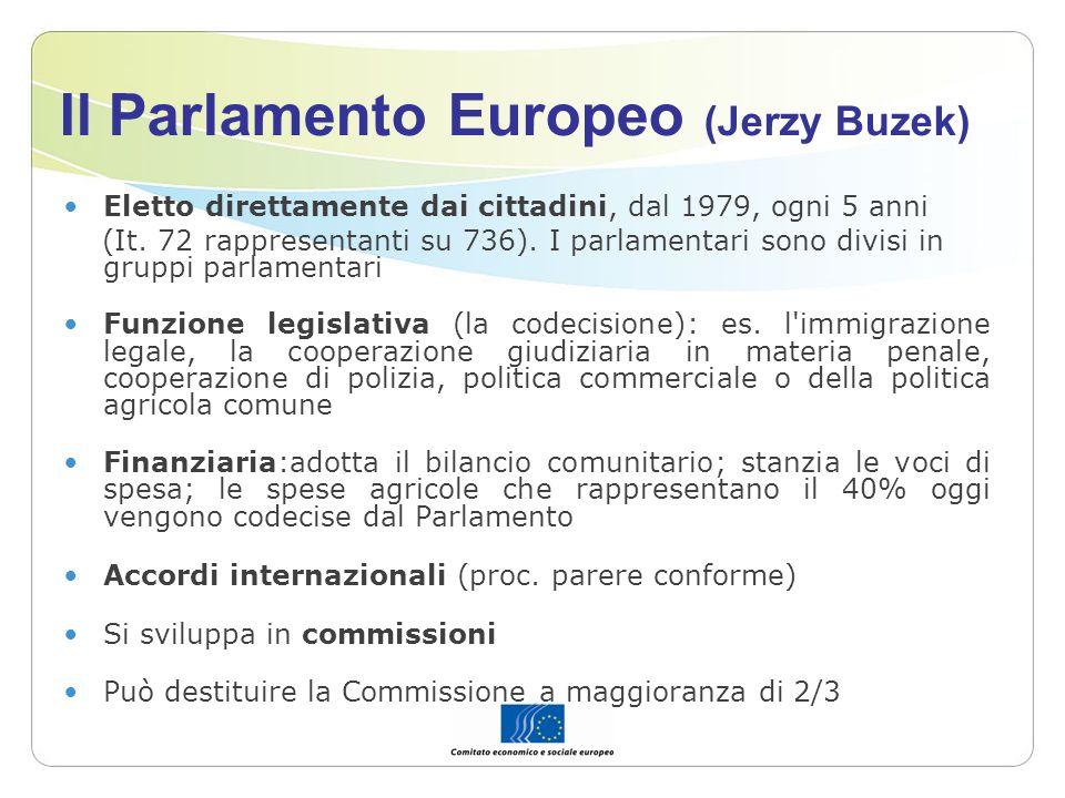 Il Parlamento Europeo (Jerzy Buzek) Eletto direttamente dai cittadini, dal 1979, ogni 5 anni (It. 72 rappresentanti su 736). I parlamentari sono divis