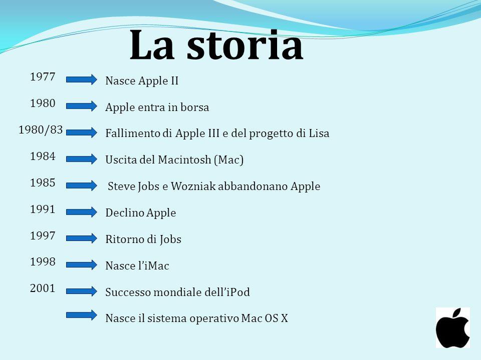 La storia 1977 1980/83 1980 1984 1985 1991 1997 1998 2001 Nasce Apple II Apple entra in borsa Fallimento di Apple III e del progetto di Lisa Uscita de
