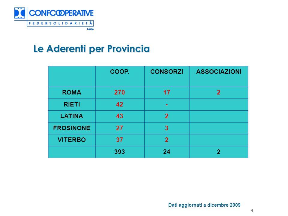 5 La crescita di Federsolidarietà Lazio + 300% associate in dieci anni