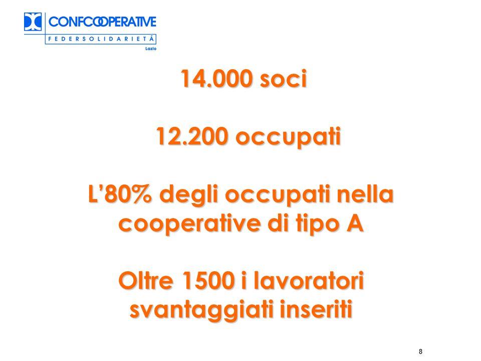 8 14.000 soci 12.200 occupati L80% degli occupati nella cooperative di tipo A Oltre 1500 i lavoratori svantaggiati inseriti 14.000 soci 12.200 occupati L80% degli occupati nella cooperative di tipo A Oltre 1500 i lavoratori svantaggiati inseriti