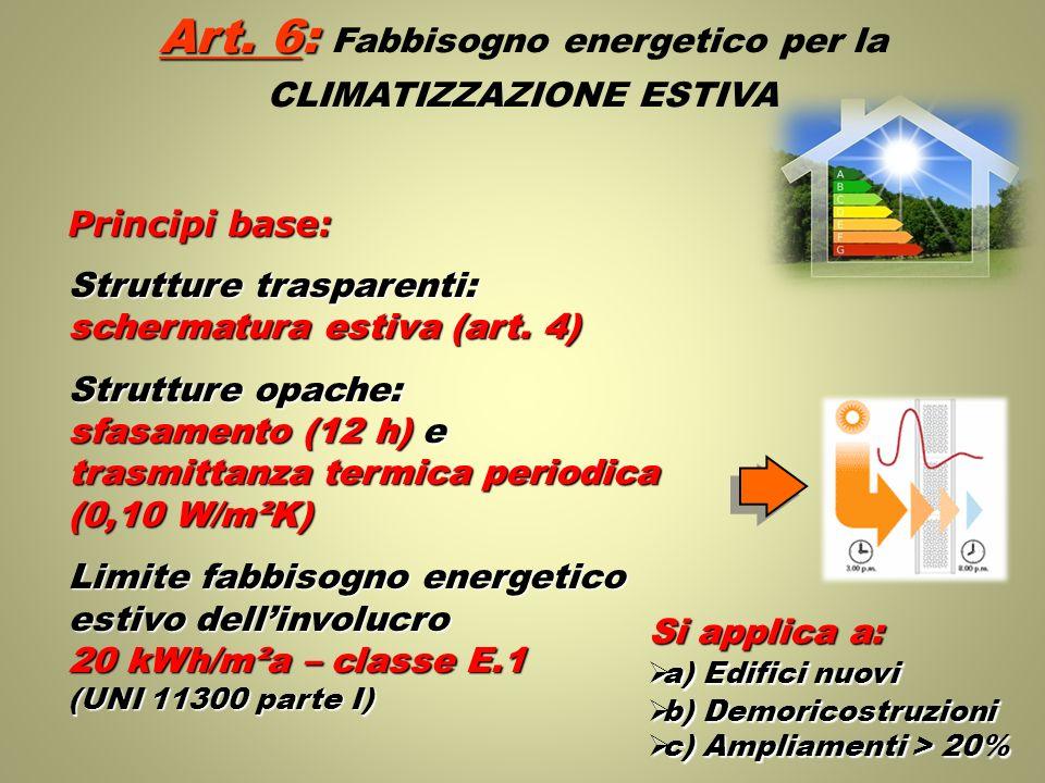 Art. 6: Art. 6: Fabbisogno energetico per la CLIMATIZZAZIONE ESTIVA Principi base: Strutture trasparenti: schermatura estiva (art. 4) Strutture opache
