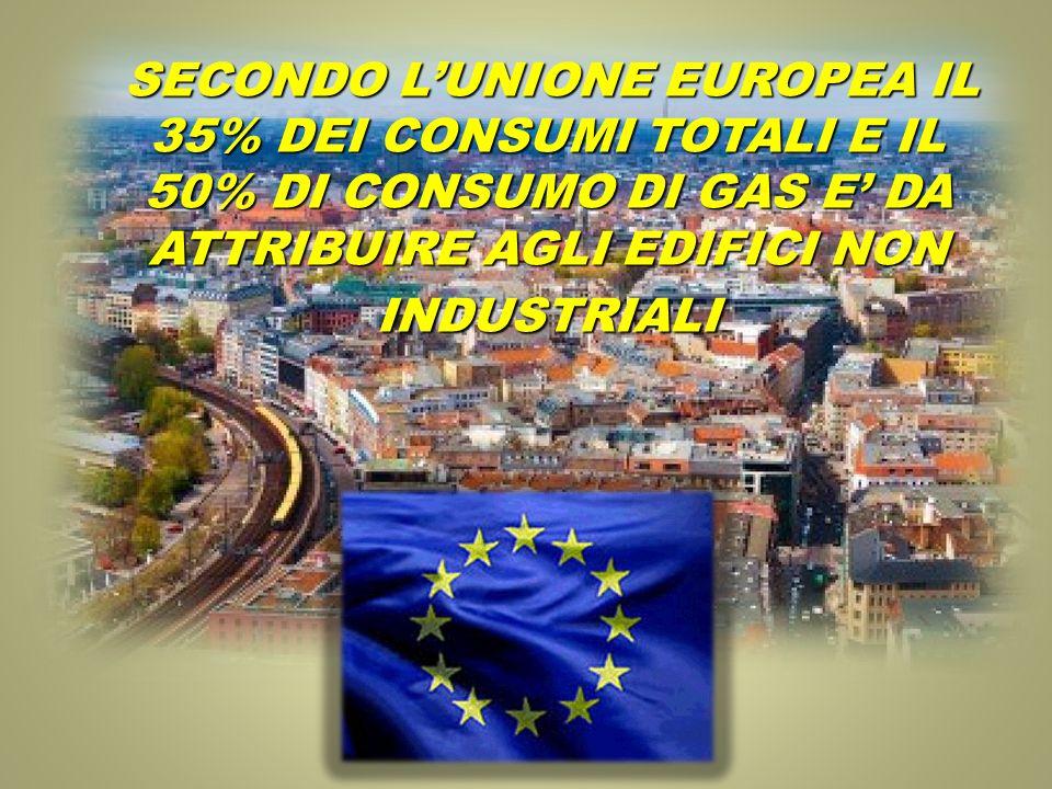 SECONDO LUNIONE EUROPEA IL 35% DEI CONSUMI TOTALI E IL 50% DI CONSUMO DI GAS E DA ATTRIBUIRE AGLI EDIFICI NON INDUSTRIALI