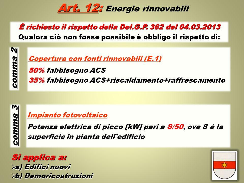 Art. 12: Art. 12: Energie rinnovabili Copertura con fonti rinnovabili (E.1) 50% 50% fabbisogno ACS 35% 35% fabbisogno ACS+riscaldamento+raffrescamento