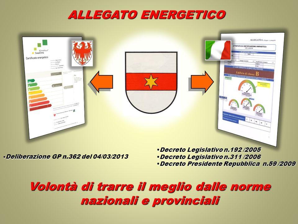 Volontà di trarre il meglio dalle norme nazionali e provinciali ALLEGATO ENERGETICO Deliberazione Deliberazione GP n.362 del 04/03/2013 Decreto Legisl