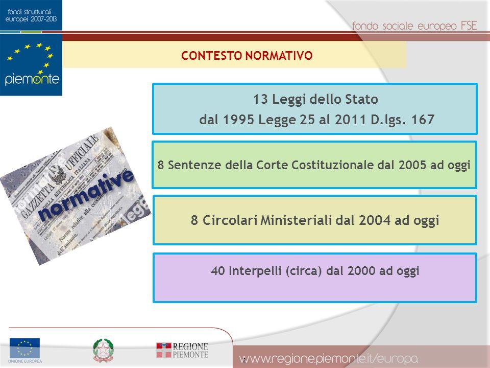 2 13 Leggi dello Stato dal 1995 Legge 25 al 2011 D.lgs.
