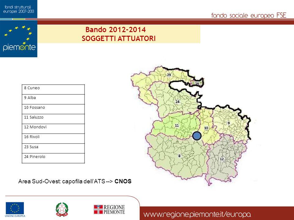 Area Sud-Ovest: capofila dellATS --> CNOS Bando 2012-2014 SOGGETTI ATTUATORI 8 Cuneo 9 Alba 10 Fossano 11 Saluzzo 12 Mondovì 16 Rivoli 23 Susa 24 Pinerolo