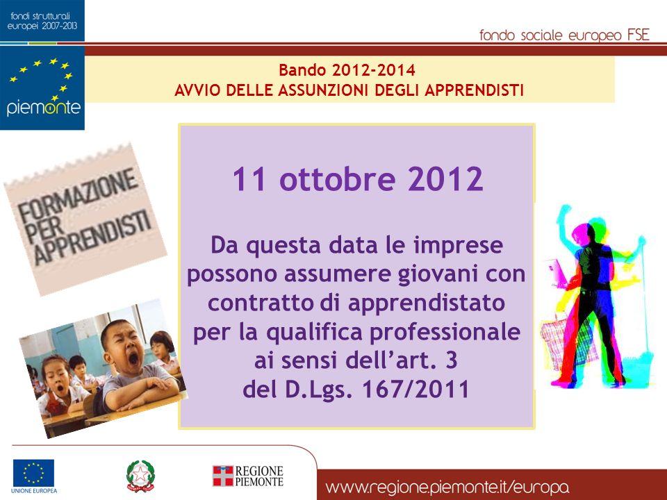 11 ottobre 2012 Da questa data le imprese possono assumere giovani con contratto di apprendistato per la qualifica professionale ai sensi dellart.