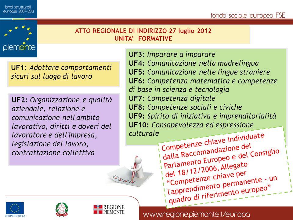 ATTO REGIONALE DI INDIRIZZO 27 luglio 2012 UNITA FORMATIVE UF1: Adottare comportamenti sicuri sul luogo di lavoro UF2: Organizzazione e qualità aziendale, relazione e comunicazione nell ambito lavorativo, diritti e doveri del lavoratore e dell impresa, legislazione del lavoro, contrattazione collettiva UF3: Imparare a imparare UF4: Comunicazione nella madrelingua UF5: Comunicazione nelle lingue straniere UF6: Competenza matematica e competenze di base in scienza e tecnologia UF7: Competenza digitale UF8: Competenze sociali e civiche UF9: Spirito di iniziativa e imprenditorialità UF10: Consapevolezza ed espressione culturale Competenze chiave individuate dalla Raccomandazione del Parlamento Europeo e del Consiglio del 18/12/2006, Allegato Competenze chiave per l apprendimento permanente - un quadro di riferimento europeo