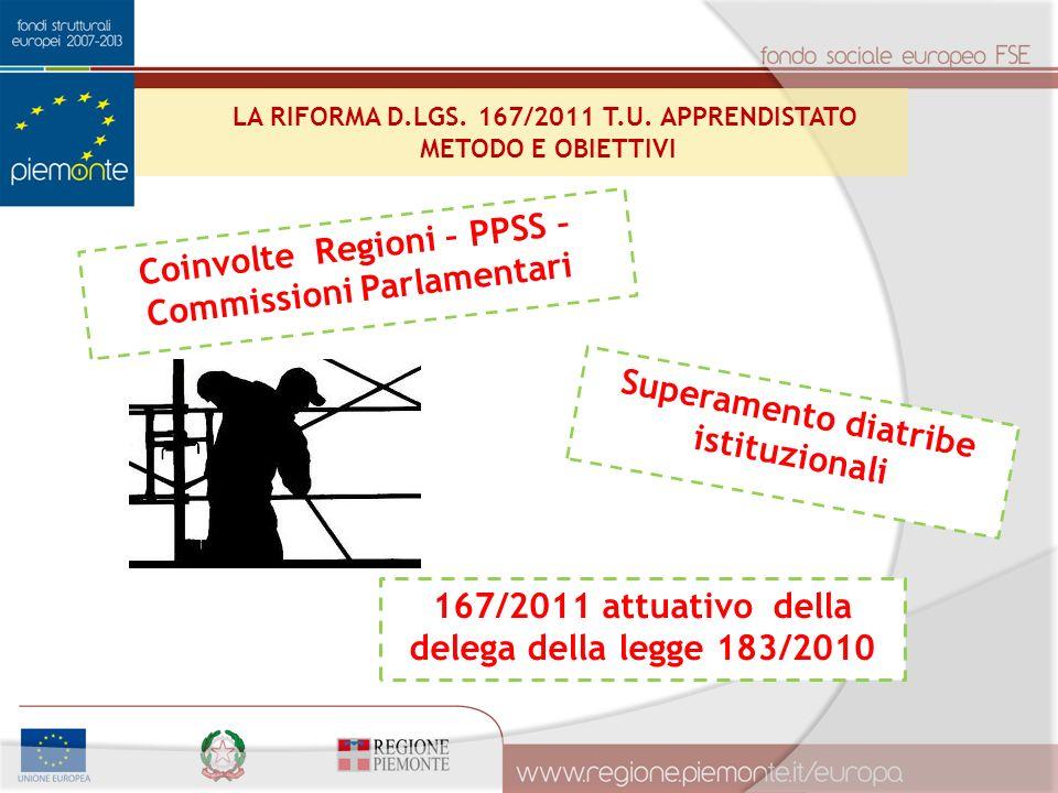 LA RIFORMA D.LGS. 167/2011 T.U.