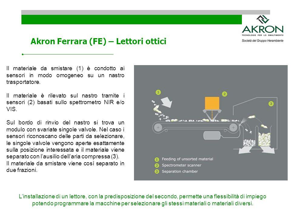 Akron Ferrara (FE) – Lettori ottici Il materiale da smistare (1) è condotto ai sensori in modo omogeneo su un nastro trasportatore. Il materiale è ril