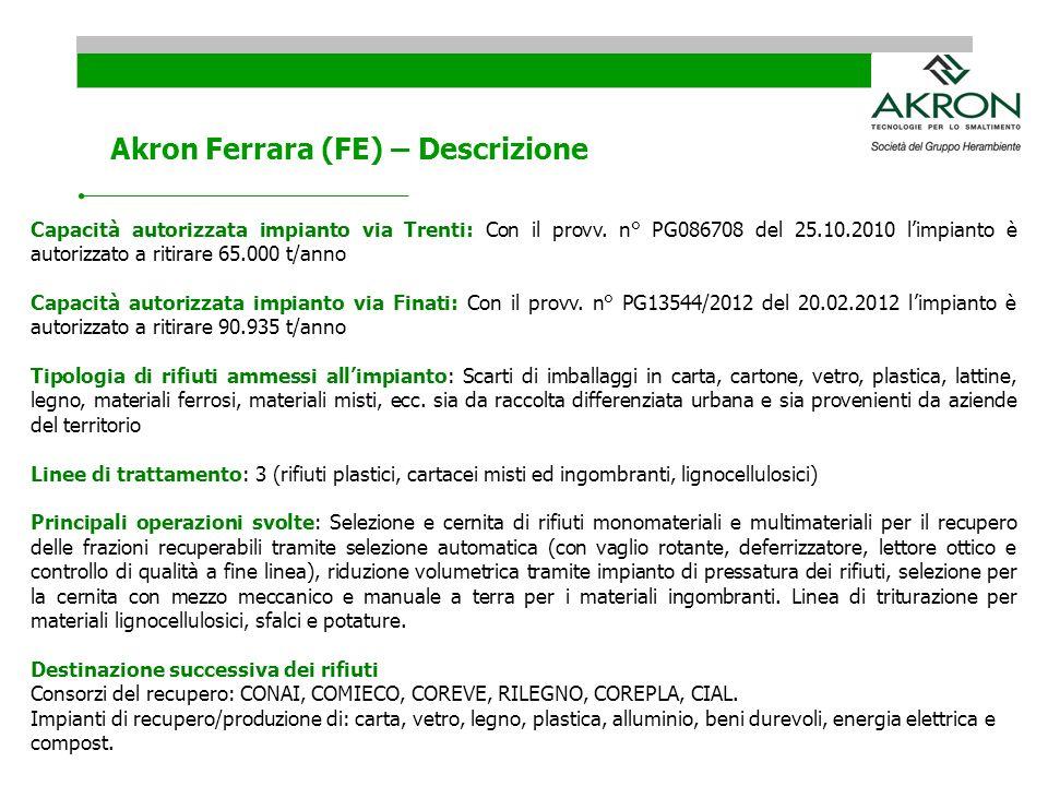 Akron Ferrara (FE) – Descrizione Capacità autorizzata impianto via Trenti: Con il provv. n° PG086708 del 25.10.2010 limpianto è autorizzato a ritirare