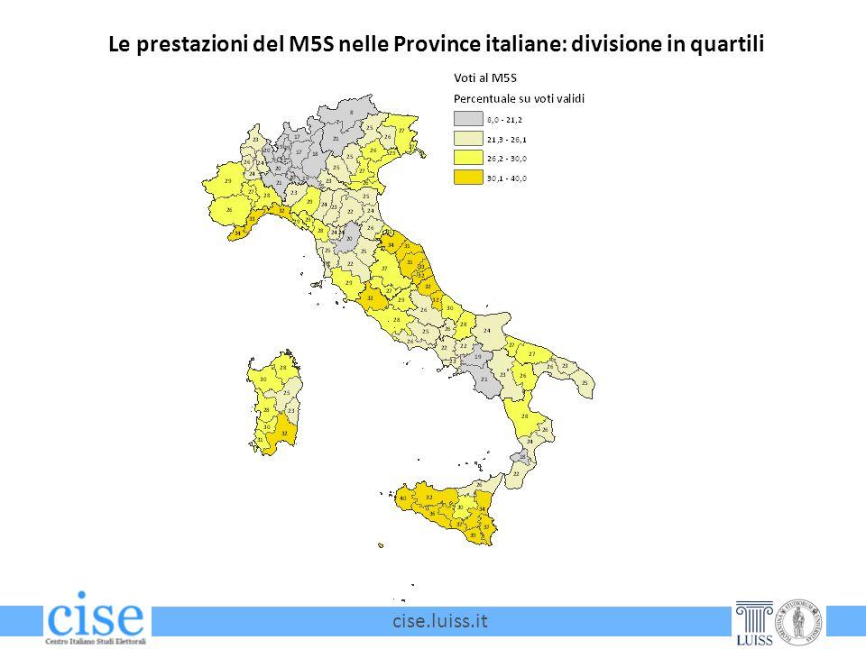 cise.luiss.it Le prestazioni del M5S nelle Province italiane: divisione in quartili