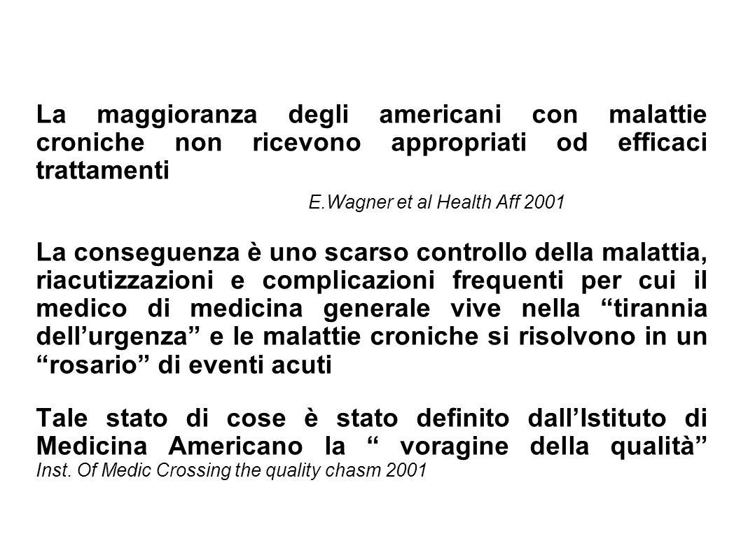 La maggioranza degli americani con malattie croniche non ricevono appropriati od efficaci trattamenti E.Wagner et al Health Aff 2001 La conseguenza è