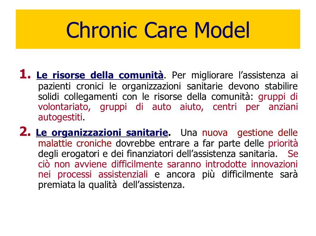 Chronic Care Model 1. Le risorse della comunità. Per migliorare lassistenza ai pazienti cronici le organizzazioni sanitarie devono stabilire solidi co
