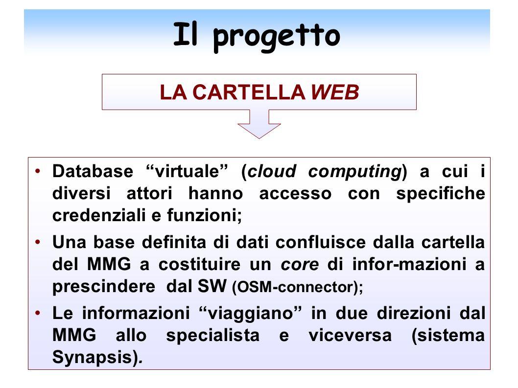 Il progetto Database virtuale (cloud computing) a cui i diversi attori hanno accesso con specifiche credenziali e funzioni; Una base definita di dati