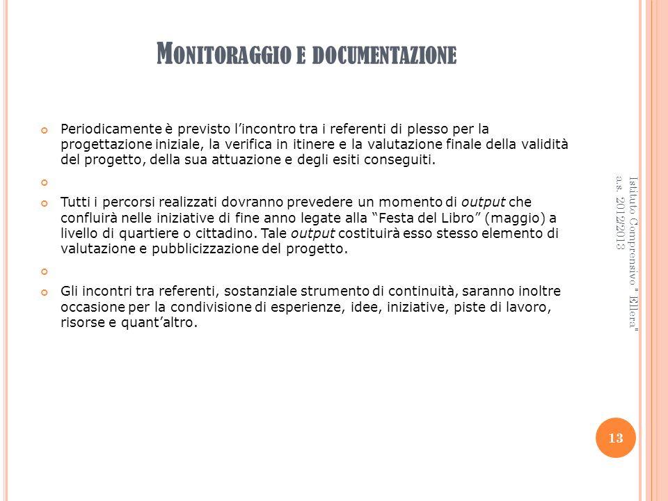 M ONITORAGGIO E DOCUMENTAZIONE Periodicamente è previsto lincontro tra i referenti di plesso per la progettazione iniziale, la verifica in itinere e l