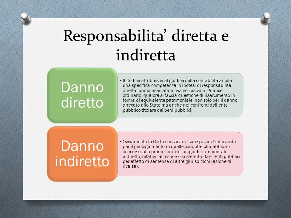 Responsabilita diretta e indiretta Il Codice attribuisce al giudice della contabilità anche una specifica competenza in ipotesi di responsabilità dire