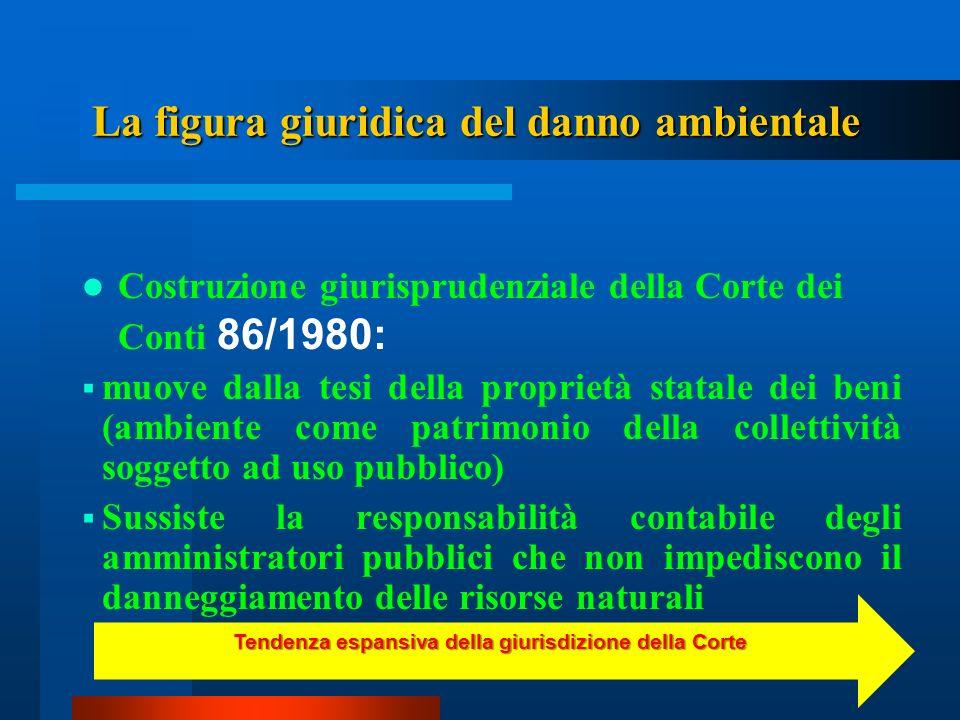 La figura giuridica del danno ambientale Costruzione giurisprudenziale della Corte dei Conti 86/1980: muove dalla tesi della proprietà statale dei ben
