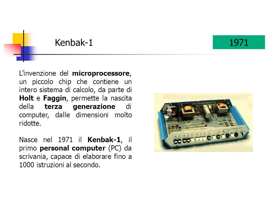 Kenbak-11971 Linvenzione del microprocessore, un piccolo chip che contiene un intero sistema di calcolo, da parte di Holt e Faggin, permette la nascita della terza generazione di computer, dalle dimensioni molto ridotte.