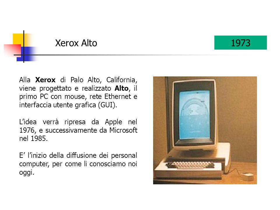 Xerox Alto1973 Alla Xerox di Palo Alto, California, viene progettato e realizzato Alto, il primo PC con mouse, rete Ethernet e interfaccia utente grafica (GUI).