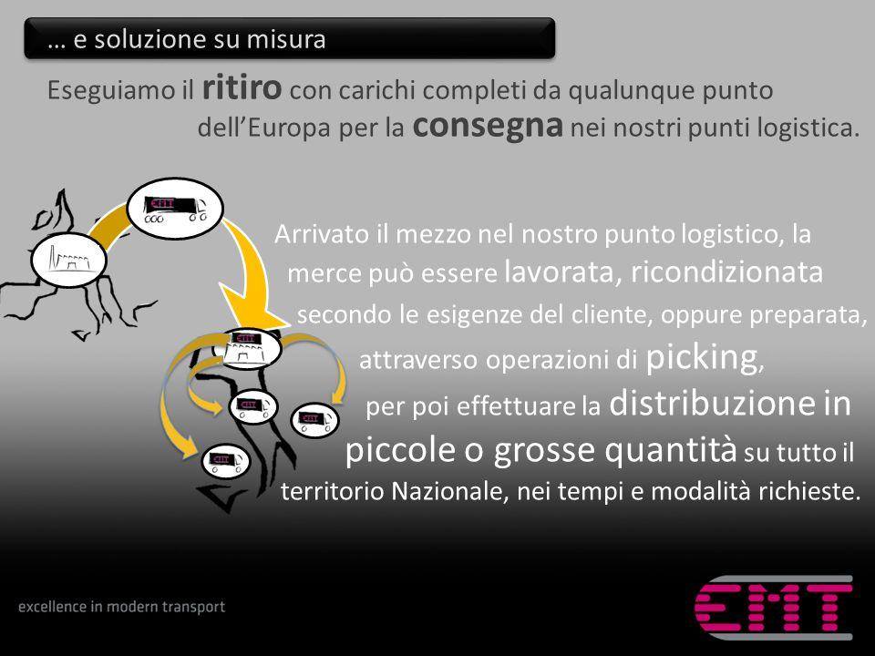 Eseguiamo il ritiro con carichi completi da qualunque punto dellEuropa per la consegna nei nostri punti logistica. Arrivato il mezzo nel nostro punto
