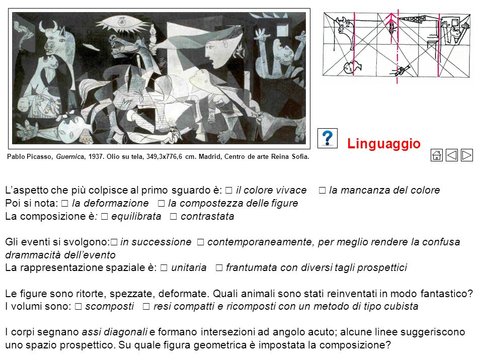Pablo Picasso, Guernica, 1937. Olio su tela, 349 x776 cm. Madrid, Centro de arte Reina Sofia. Il dipinto raffigura il momento del bombardamento. La sc