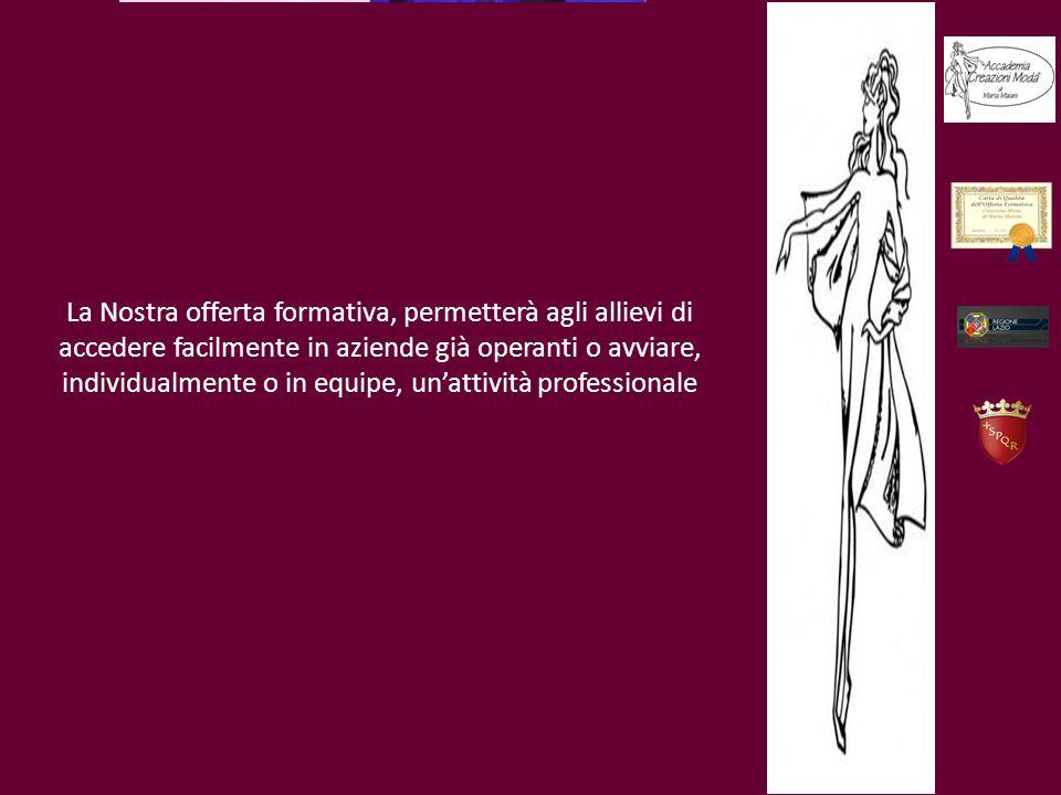 Il Sistema per la modellistica brevettato da Maria Maiani, è un metodo di semplice applicazione, tale da rendere facile per tutti la cartamodellistica e la progettazione dei capi su misura di alta moda e pret-à- porter 5 Lavorazione sartoriale del concept 3 Definizione cartamodello 1 Visualizzazione concept 2 Messa in piano concept 4 Definizione del materiale tecnico Realizzazione del capo moda La realizzazione di un capo passa attraverso cinque fasi: Visualizzazione del concept Messa in piano del concept Definizione del cartamodello Definizione del materiale tecnico Lavorazione sartoriale del concept Fase 1 La visualizzazione del concept, permette di ottenere un figurino che traduce visivamente, limmagine del designer Fase 2 La messa in piano del concept, è la trasposizione del figurino alla bidimensionalità del prototipo su carta, utilizzando un sistema di calcolo matematico e le tavole tecniche del Metodo Maiani.