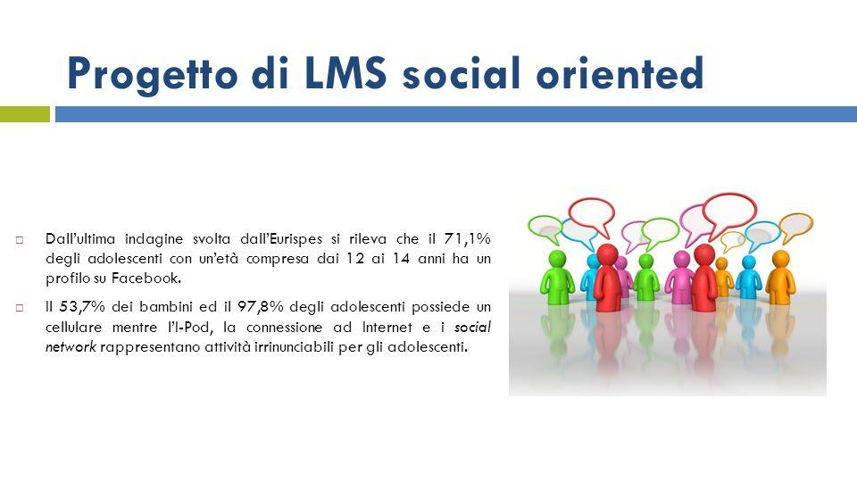 Progetto di LMS social oriented LMS e SOCIAL NETWORK Social media, wiki e blog offrono agli studenti inedite opportunità di creare e condividere contenuti e interagire con gli altri.