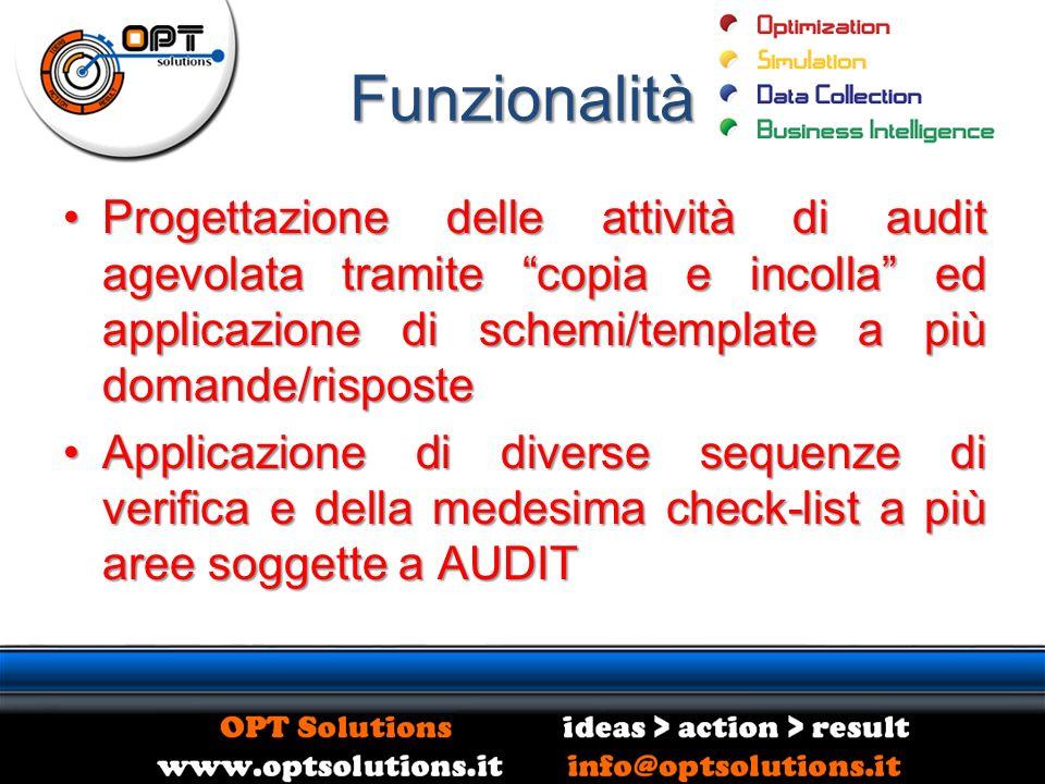 Funzionalità Progettazione delle attività di audit agevolata tramite copia e incolla ed applicazione di schemi/template a più domande/risposteProgetta