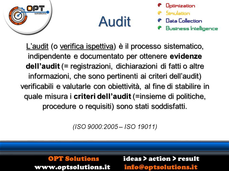 Audit Laudit (o verifica ispettiva) è il processo sistematico, indipendente e documentato per ottenere evidenze dellaudit (= registrazioni, dichiarazioni di fatti o altre informazioni, che sono pertinenti ai criteri dellaudit) verificabili e valutarle con obiettività, al fine di stabilire in quale misura i criteri dellaudit (=insieme di politiche, procedure o requisiti) sono stati soddisfatti.