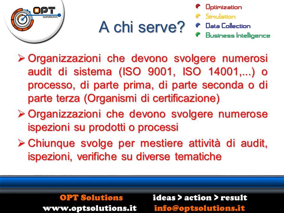 A chi serve? Organizzazioni che devono svolgere numerosi audit di sistema (ISO 9001, ISO 14001,...) o processo, di parte prima, di parte seconda o di