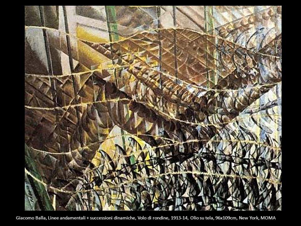 Giacomo Balla, Linee andamentali + successioni dinamiche, Volo di rondine, 1913-14, Olio su tela, 96x109cm, New York, MOMA