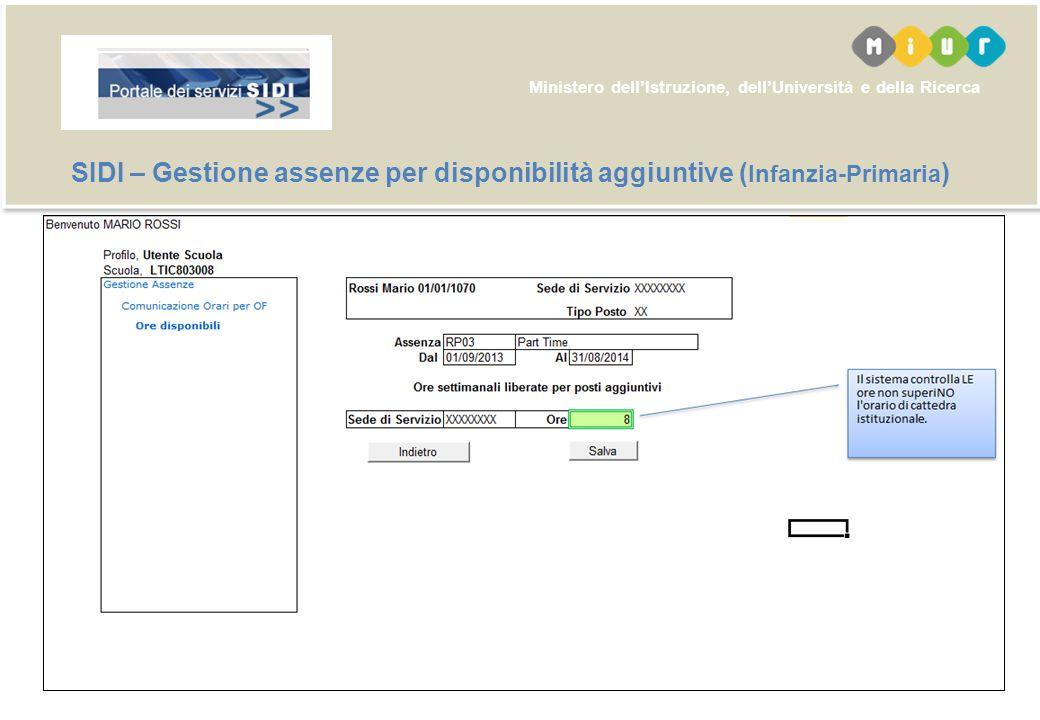 Ministero dellIstruzione, dellUniversità e della Ricerca SIDI – Gestione assenze per disponibilità aggiuntive ( Infanzia-Primaria )