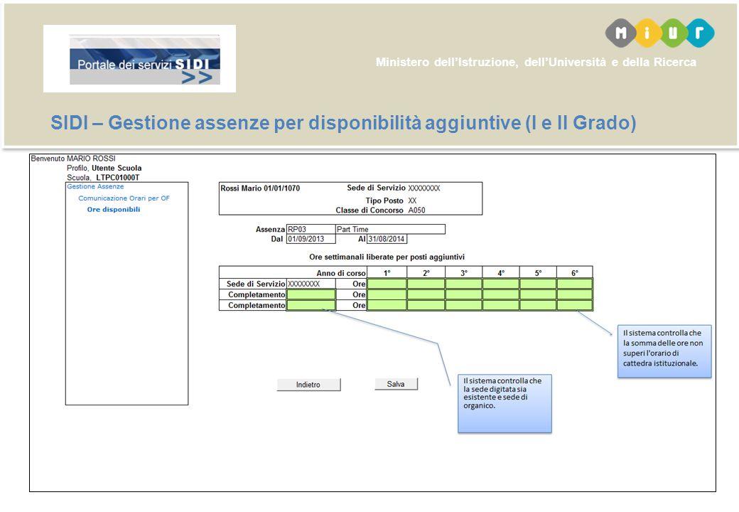 Ministero dellIstruzione, dellUniversità e della Ricerca SIDI – Gestione assenze per disponibilità aggiuntive (I e II Grado)