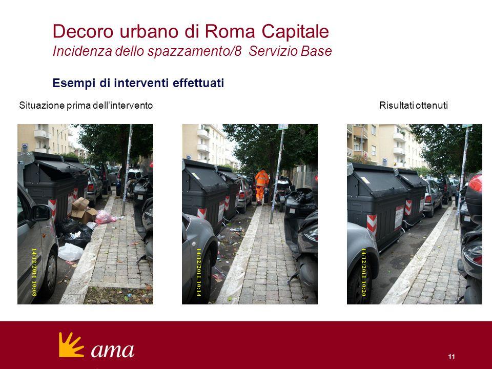 11 Situazione prima dellintervento Decoro urbano di Roma Capitale Incidenza dello spazzamento/8 Servizio Base Esempi di interventi effettuati Risultat