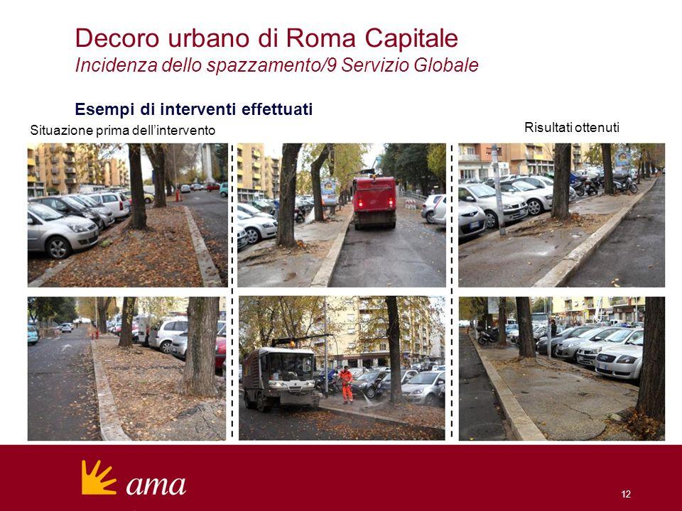 12 Situazione prima dellintervento Risultati ottenuti Decoro urbano di Roma Capitale Incidenza dello spazzamento/9 Servizio Globale Esempi di interven