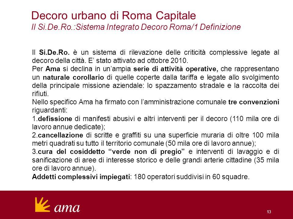 13 Decoro urbano di Roma Capitale Il Si.De.Ro.:Sistema Integrato Decoro Roma/1 Definizione Il Si.De.Ro. è un sistema di rilevazione delle criticità co